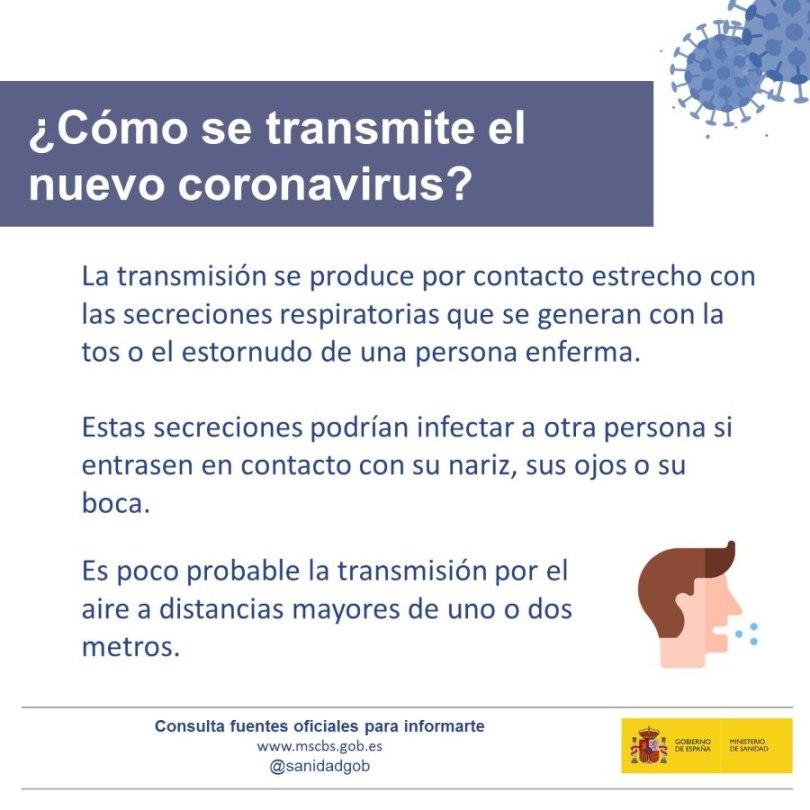 COVID19_como_se_transmite